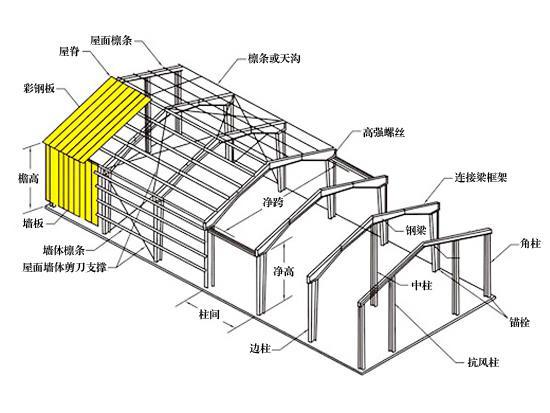 山东三维钢结构公司工程设计