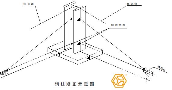 钢结构厂房钢立柱的安装步骤图示