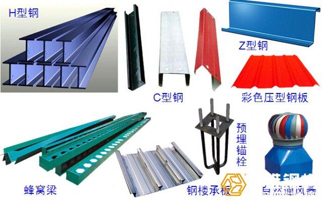 H型钢与C型、Z型钢