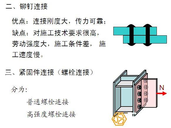 钢结构厂房钢构件铆钉连接