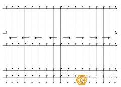 钢结构厂房工程施工步骤图示(图文并茂)