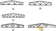 钢构厂房屋面的结构形式与组成